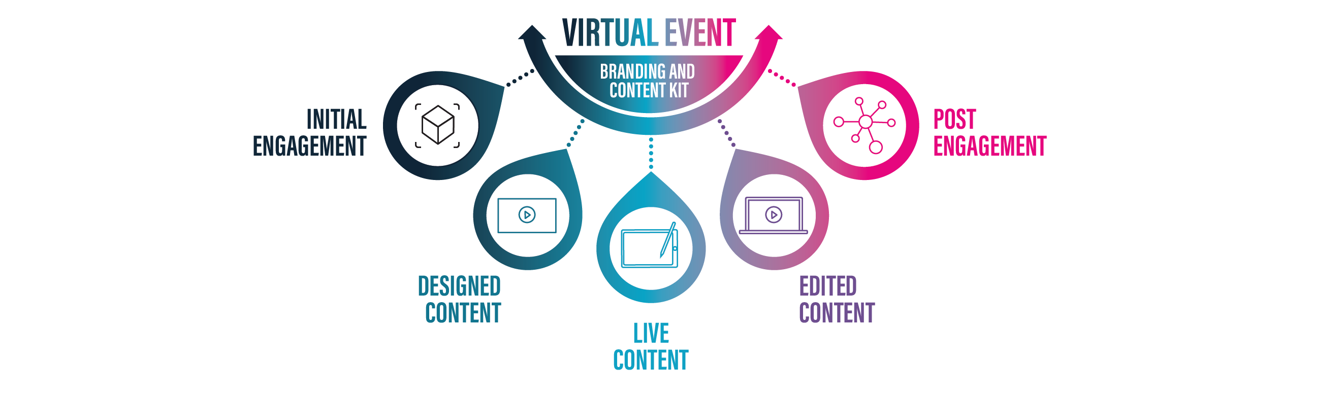 Virtual event branding kit